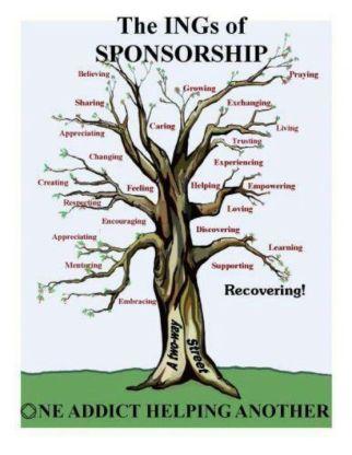 Sponsorship tree